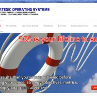 Strategic Operating Systems